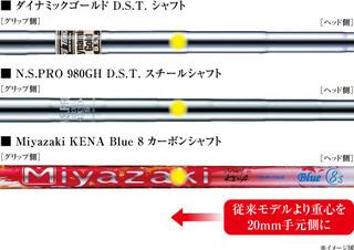 スリクソンZシリーズ シャフト.jpg